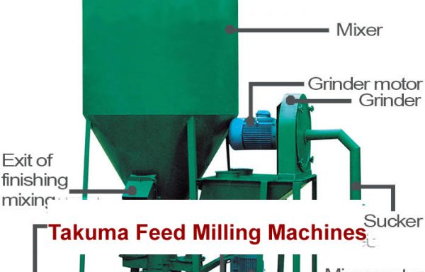 Feed Milling Machines